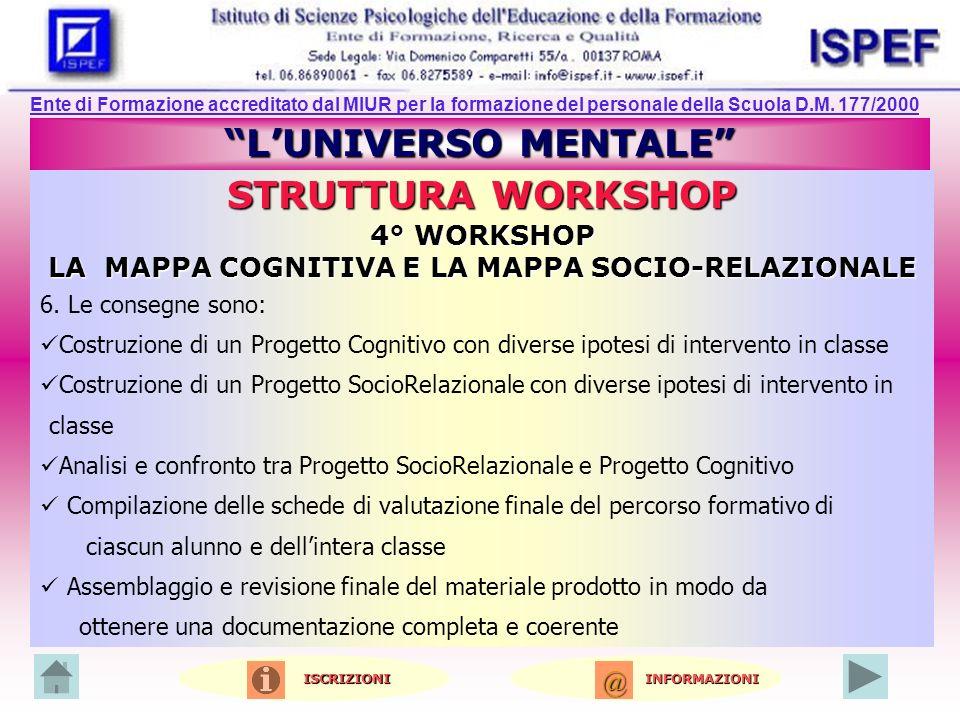 LUNIVERSO MENTALE STRUTTURA WORKSHOP 4° WORKSHOP LA MAPPA COGNITIVA E LA MAPPA SOCIO-RELAZIONALE 6.