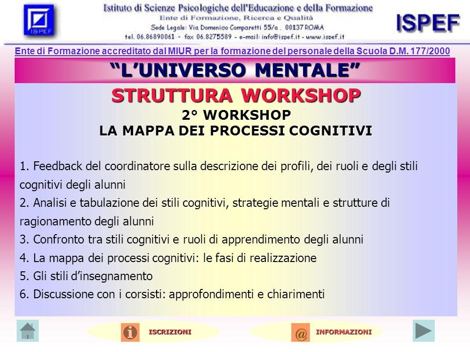 LUNIVERSO MENTALE STRUTTURA WORKSHOP 2° WORKSHOP LA MAPPA DEI PROCESSI COGNITIVI 1.
