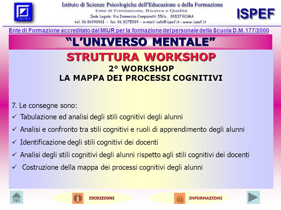 LUNIVERSO MENTALE STRUTTURA WORKSHOP 2° WORKSHOP LA MAPPA DEI PROCESSI COGNITIVI 7.