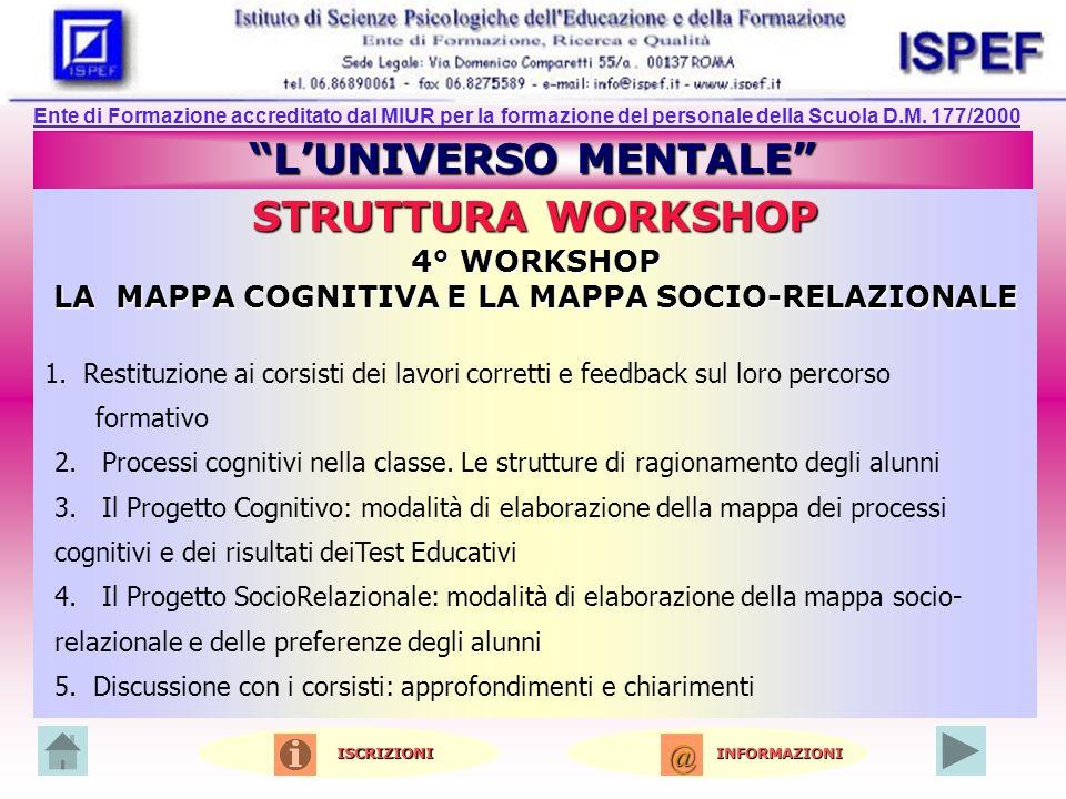 LUNIVERSO MENTALE STRUTTURA WORKSHOP 4° WORKSHOP LA MAPPA COGNITIVA E LA MAPPA SOCIO-RELAZIONALE 1.