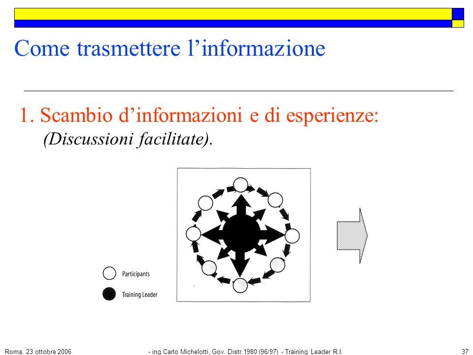 Roma, 23 ottobre 2006- ing.Carlo Michelotti, Gov. Distr.1980 (96/97) - Training Leader R.I.37 1.