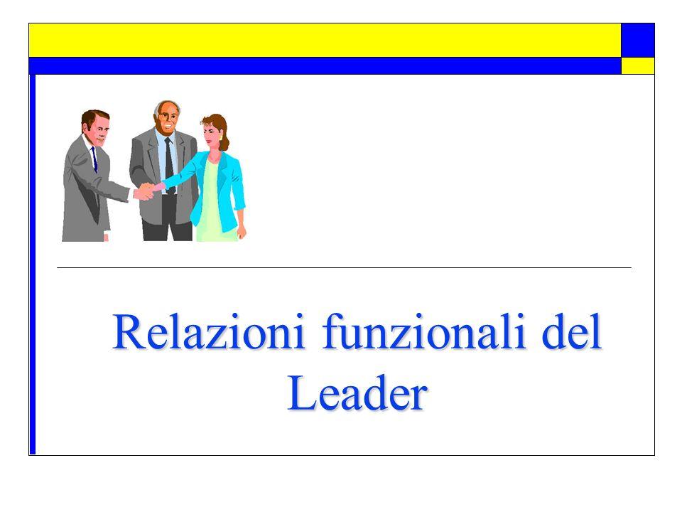 Relazioni funzionali del Leader
