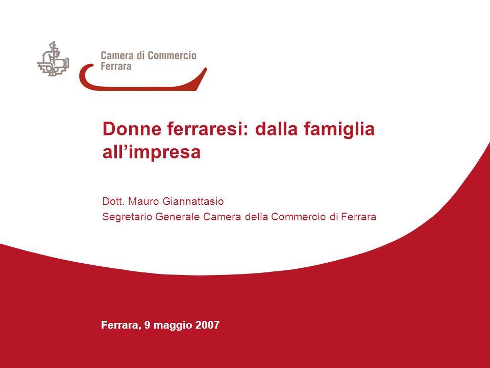Ferrara, 9 maggio 2007 Donne ferraresi: dalla famiglia allimpresa Dott. Mauro Giannattasio Segretario Generale Camera della Commercio di Ferrara