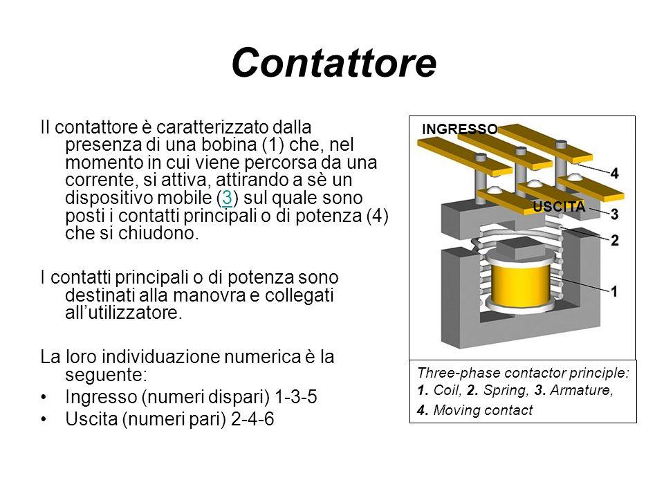 Contattore Il contattore è caratterizzato dalla presenza di una bobina (1) che, nel momento in cui viene percorsa da una corrente, si attiva, attirand