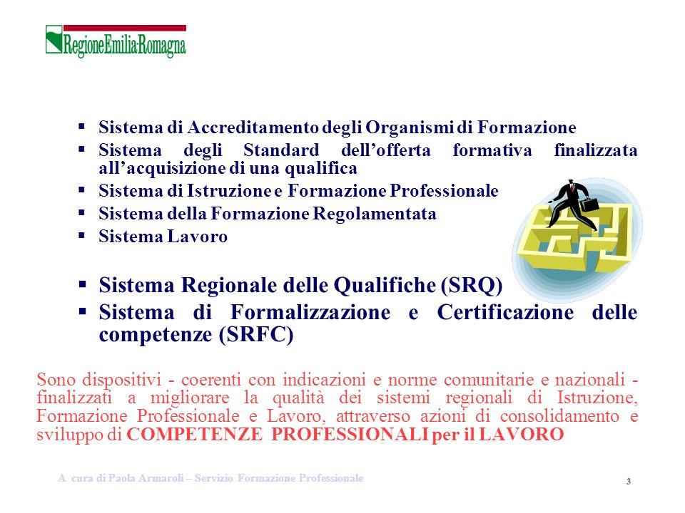 33 Sistema di Accreditamento degli Organismi di Formazione Sistema degli Standard dellofferta formativa finalizzata allacquisizione di una qualifica S
