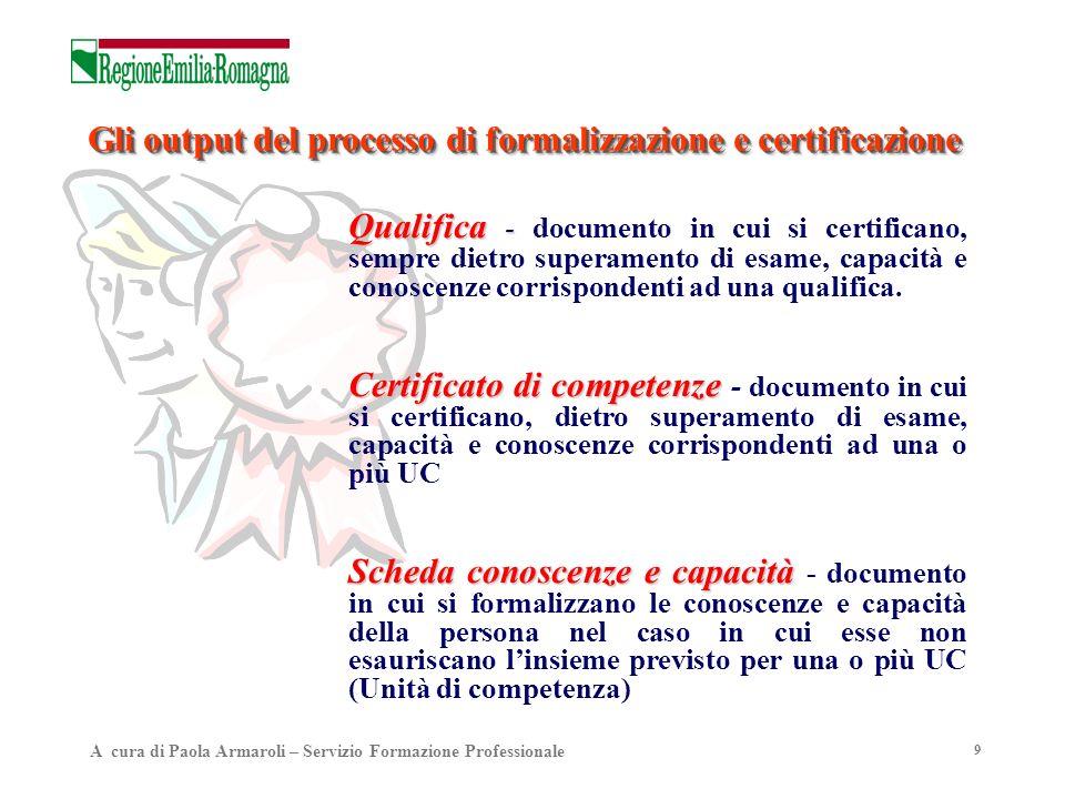 9 Gli output del processo di formalizzazione e certificazione Qualifica - Qualifica - documento in cui si certificano, sempre dietro superamento di es