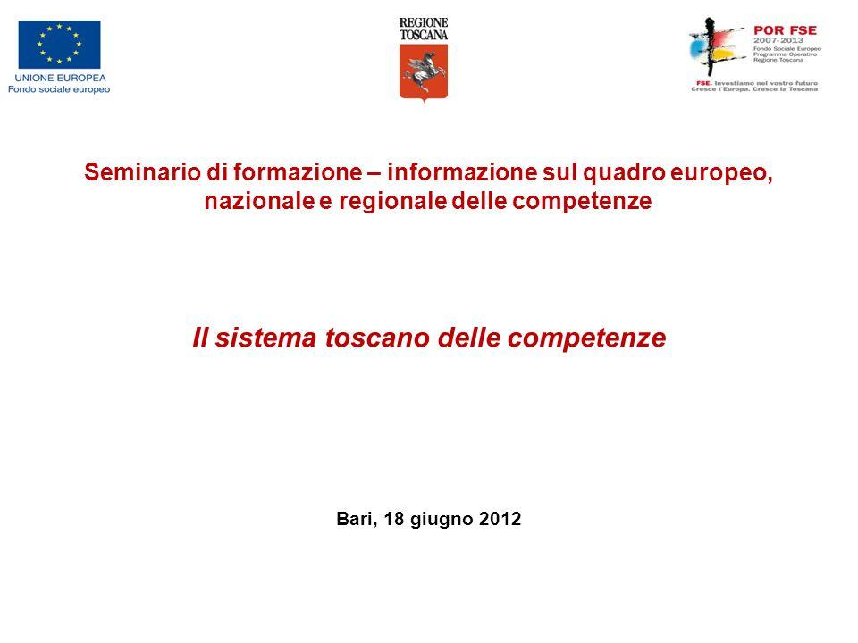 Il sistema toscano delle competenze Bari, 18 giugno 2012 Seminario di formazione – informazione sul quadro europeo, nazionale e regionale delle compet