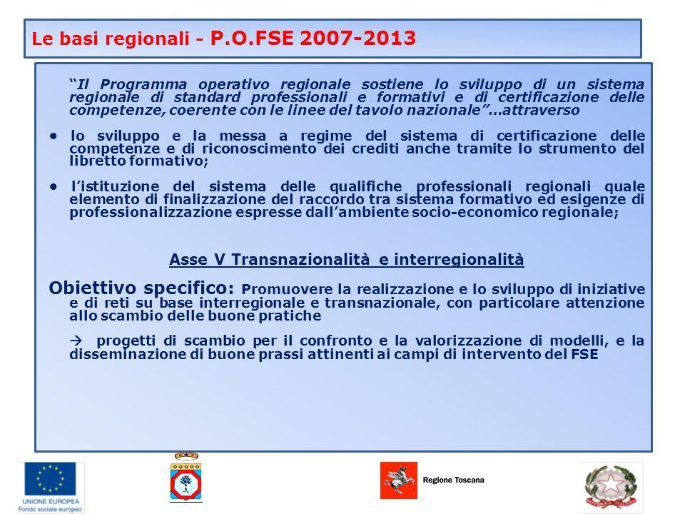 Il Percorso intrapreso Adozione dello schema di Protocollo dIntesa tra Regione Puglia e Regione Toscana per la collaborazione in materia di standard per il riconoscimento e la certificazione delle competenze.