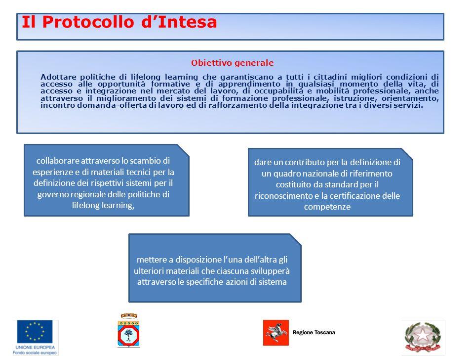 Il Protocollo dIntesa Durata Sino alla chiusura della programmazione FSE 2007-2013.