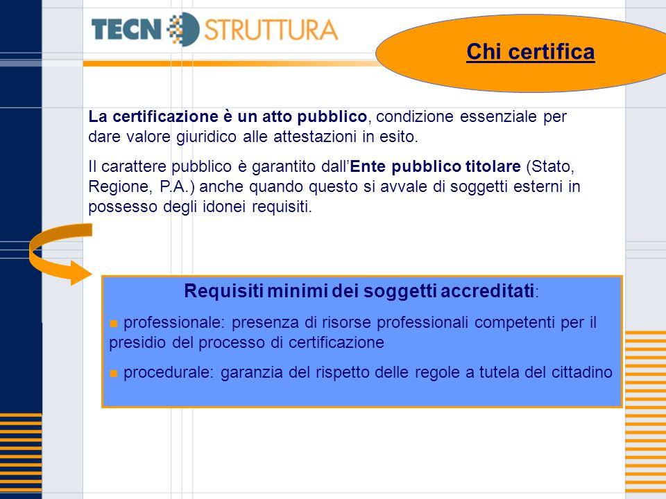 La certificazione è un atto pubblico, condizione essenziale per dare valore giuridico alle attestazioni in esito. Il carattere pubblico è garantito da