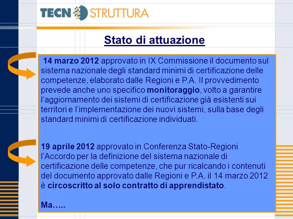 Stato di attuazione 14 marzo 2012 approvato in IX Commissione il documento sul sistema nazionale degli standard minimi di certificazione delle competenze, elaborato dalle Regioni e P.A.