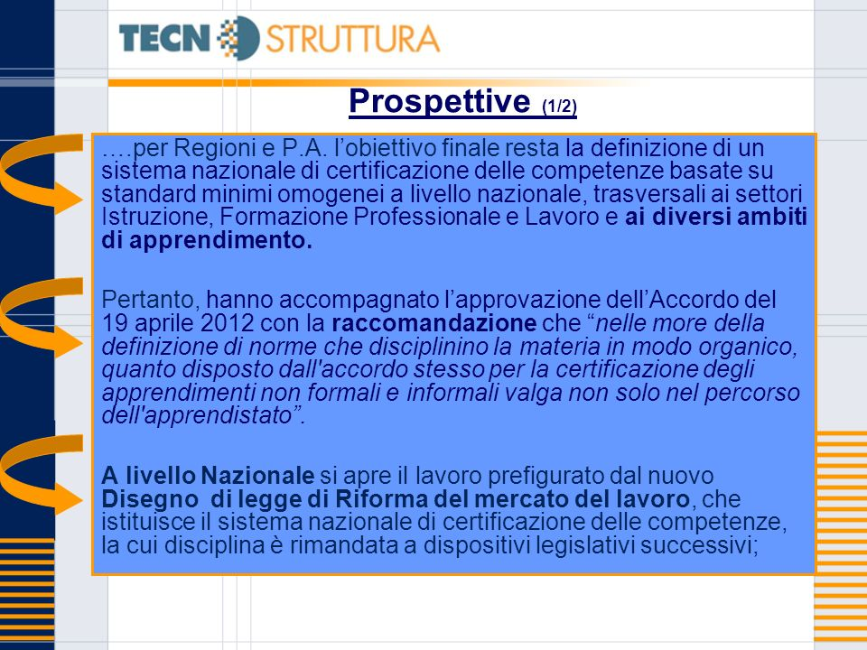 Prospettive (1/2) ….per Regioni e P.A. lobiettivo finale resta la definizione di un sistema nazionale di certificazione delle competenze basate su sta