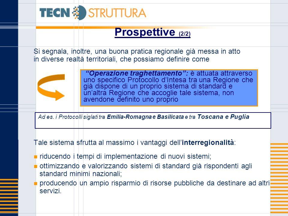 Prospettive (2/2) Si segnala, inoltre, una buona pratica regionale già messa in atto in diverse realtà territoriali, che possiamo definire come Ad es.