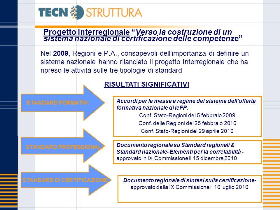 Progetto Interregionale Verso la costruzione di un sistema nazionale di certificazione delle competenze Nel 2009, Regioni e P.A., consapevoli dellimpo