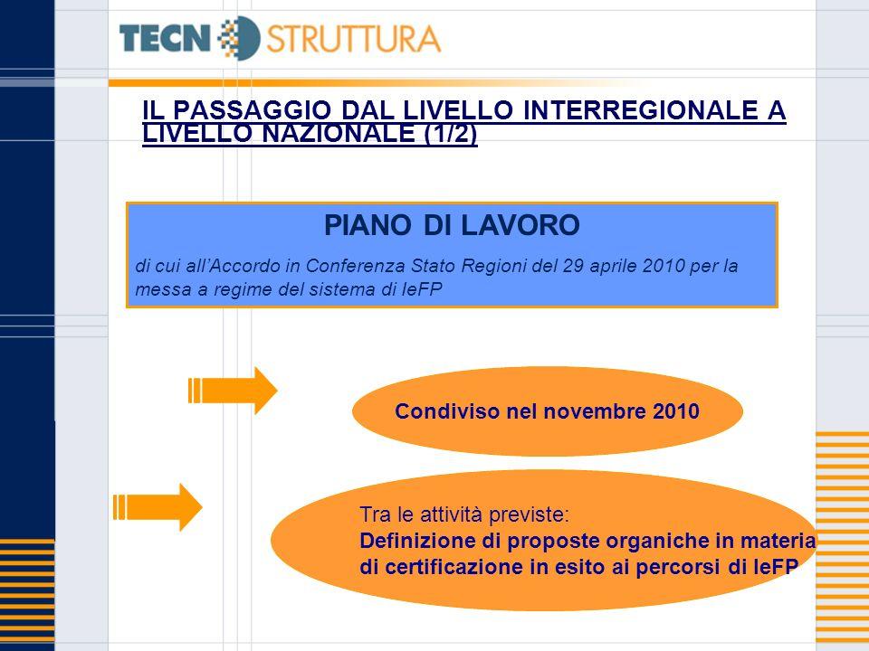 Nel 2009 la Commissione Europea ha sollecitato lItalia a dotarsi di un sistema nazionale di standard, di cui era priva, in coerenza con: gli obiettivi della nuova Strategia Europa 2020; gli obiettivi del POR e del PON e le sinergie POR-PON MIUR, MLPS, Regioni e P.A.