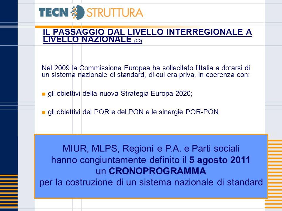 Nel 2009 la Commissione Europea ha sollecitato lItalia a dotarsi di un sistema nazionale di standard, di cui era priva, in coerenza con: gli obiettivi