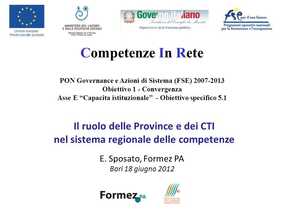 Competenze In Rete PON Governance e Azioni di Sistema (FSE) 2007-2013 Obiettivo 1 - Convergenza Asse E Capacita istituzionale - Obiettivo specifico 5.1 Il ruolo delle Province e dei CTI nel sistema regionale delle competenze E.