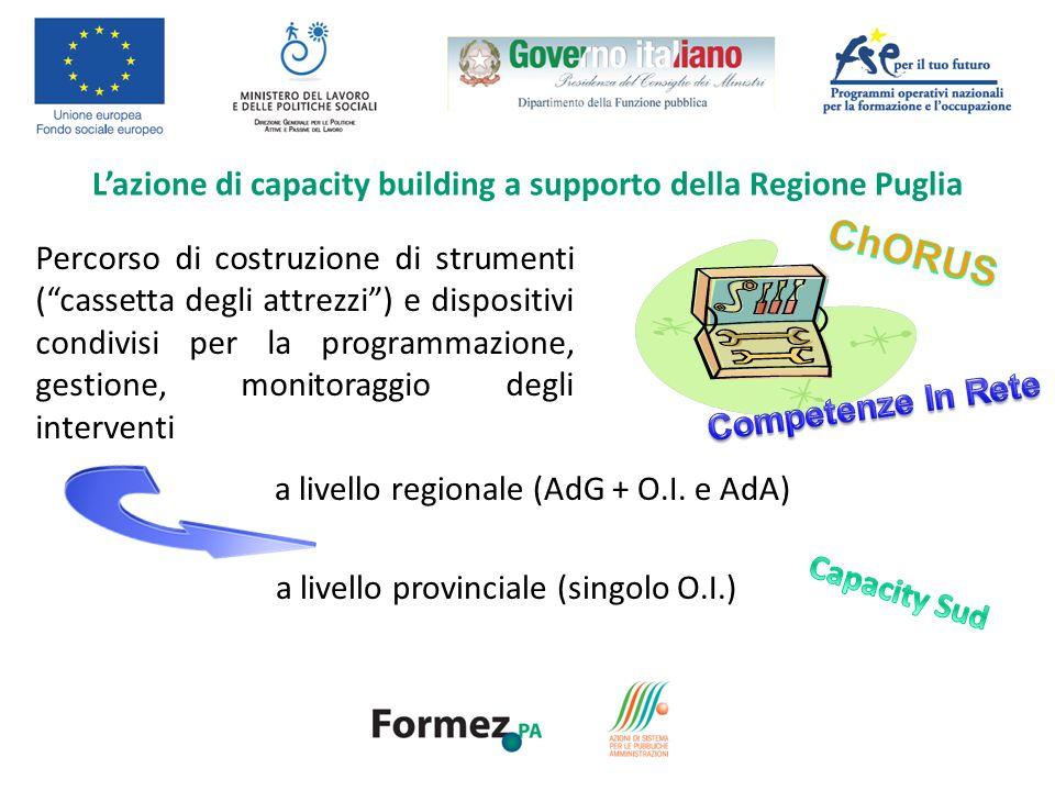 Lazione di capacity building a supporto della Regione Puglia Percorso di costruzione di strumenti (cassetta degli attrezzi) e dispositivi condivisi per la programmazione, gestione, monitoraggio degli interventi a livello regionale (AdG + O.I.