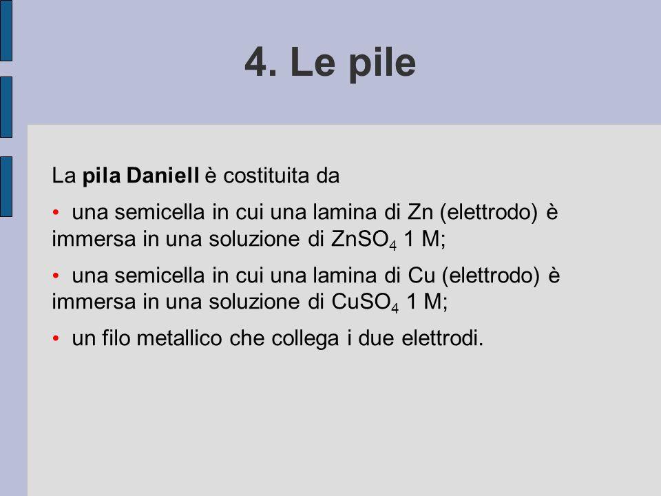 4. Le pile La pila Daniell è costituita da una semicella in cui una lamina di Zn (elettrodo) è immersa in una soluzione di ZnSO 4 1 M; una semicella i