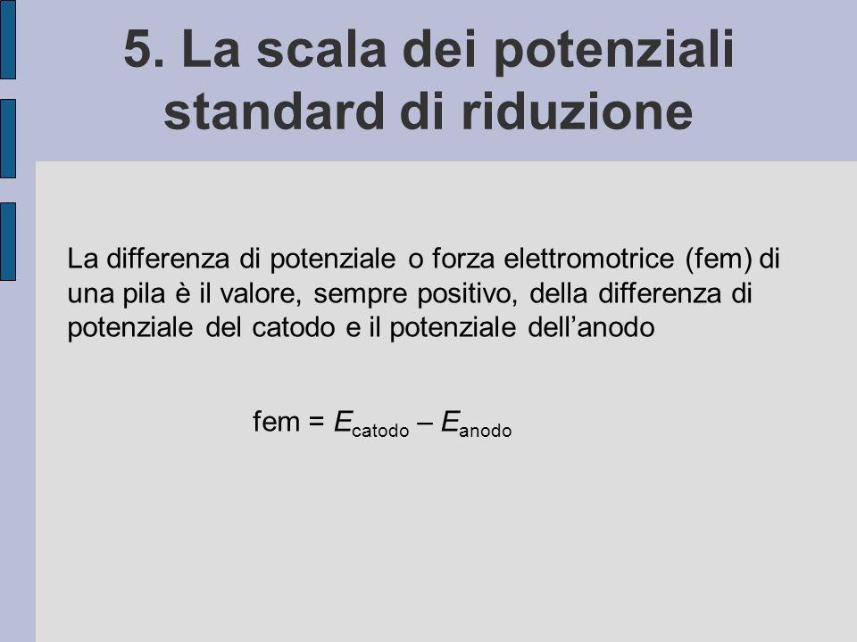 5. La scala dei potenziali standard di riduzione La differenza di potenziale o forza elettromotrice (fem) di una pila è il valore, sempre positivo, de