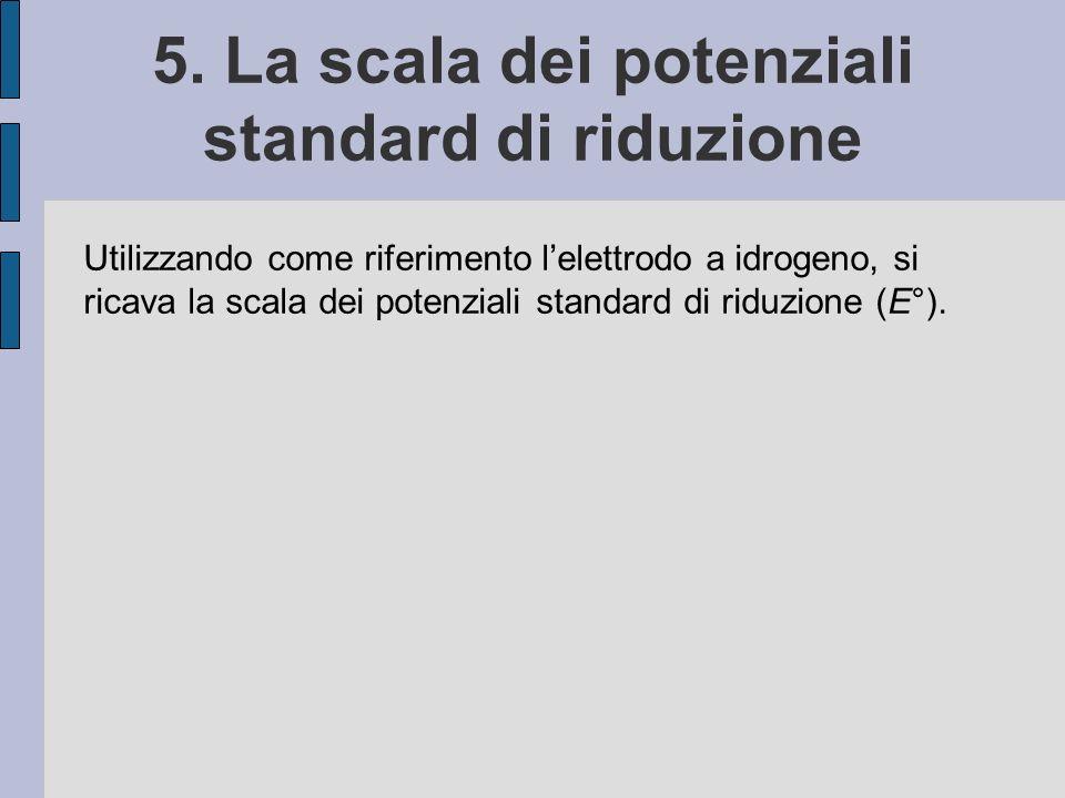 5. La scala dei potenziali standard di riduzione Utilizzando come riferimento lelettrodo a idrogeno, si ricava la scala dei potenziali standard di rid