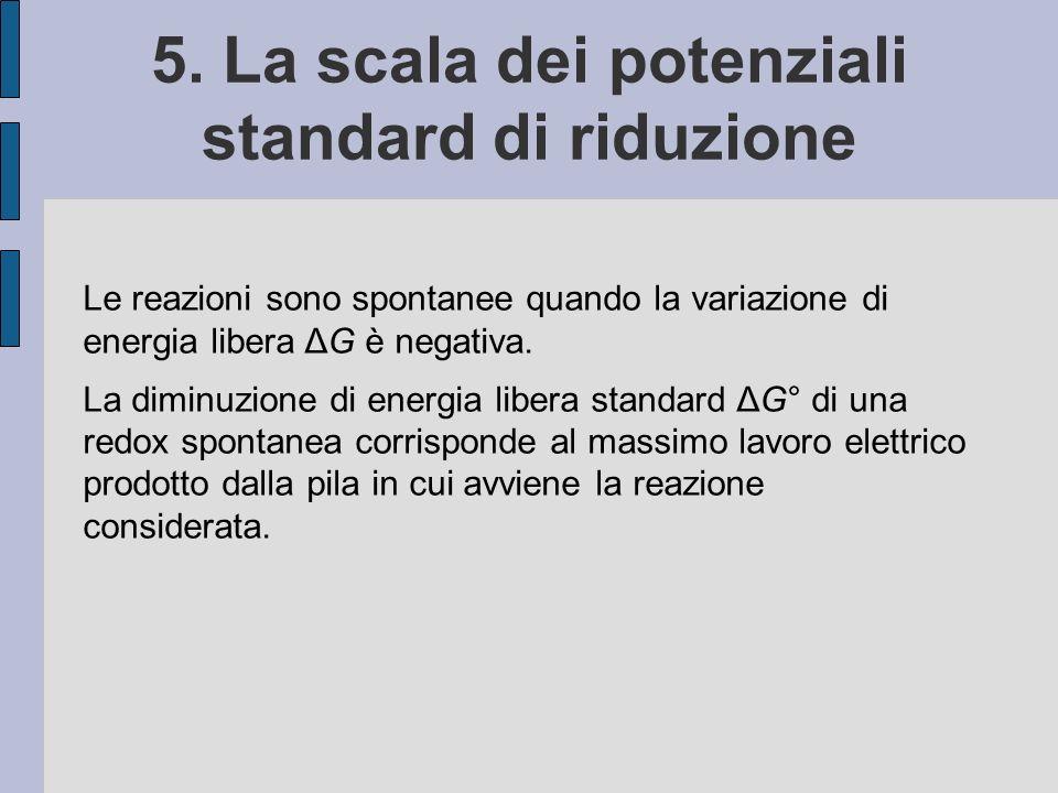 5. La scala dei potenziali standard di riduzione Le reazioni sono spontanee quando la variazione di energia libera ΔG è negativa. La diminuzione di en