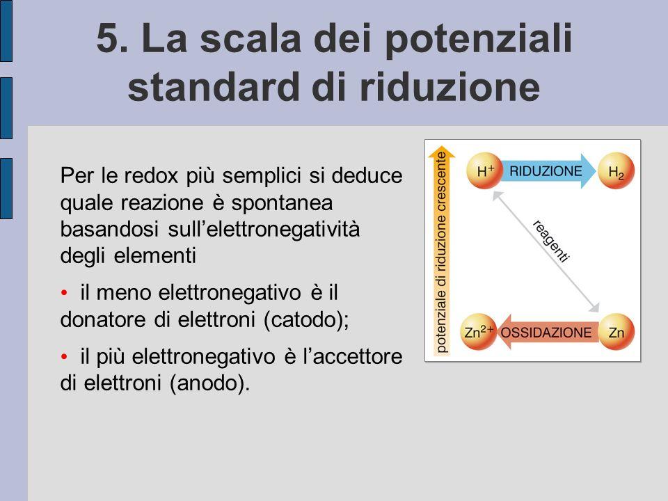 5. La scala dei potenziali standard di riduzione Per le redox più semplici si deduce quale reazione è spontanea basandosi sullelettronegatività degli