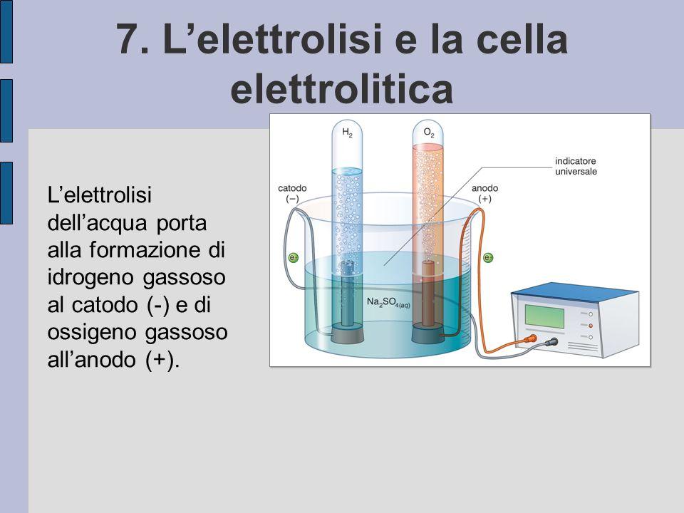 7. Lelettrolisi e la cella elettrolitica Lelettrolisi dellacqua porta alla formazione di idrogeno gassoso al catodo (-) e di ossigeno gassoso allanodo