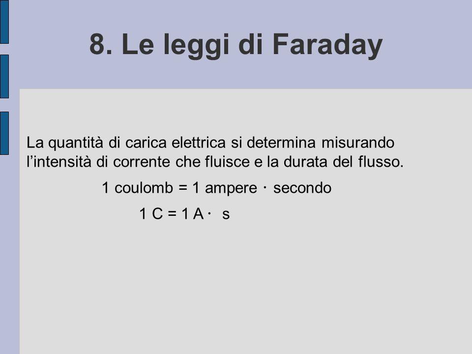 8. Le leggi di Faraday La quantità di carica elettrica si determina misurando lintensità di corrente che fluisce e la durata del flusso. 1 coulomb = 1