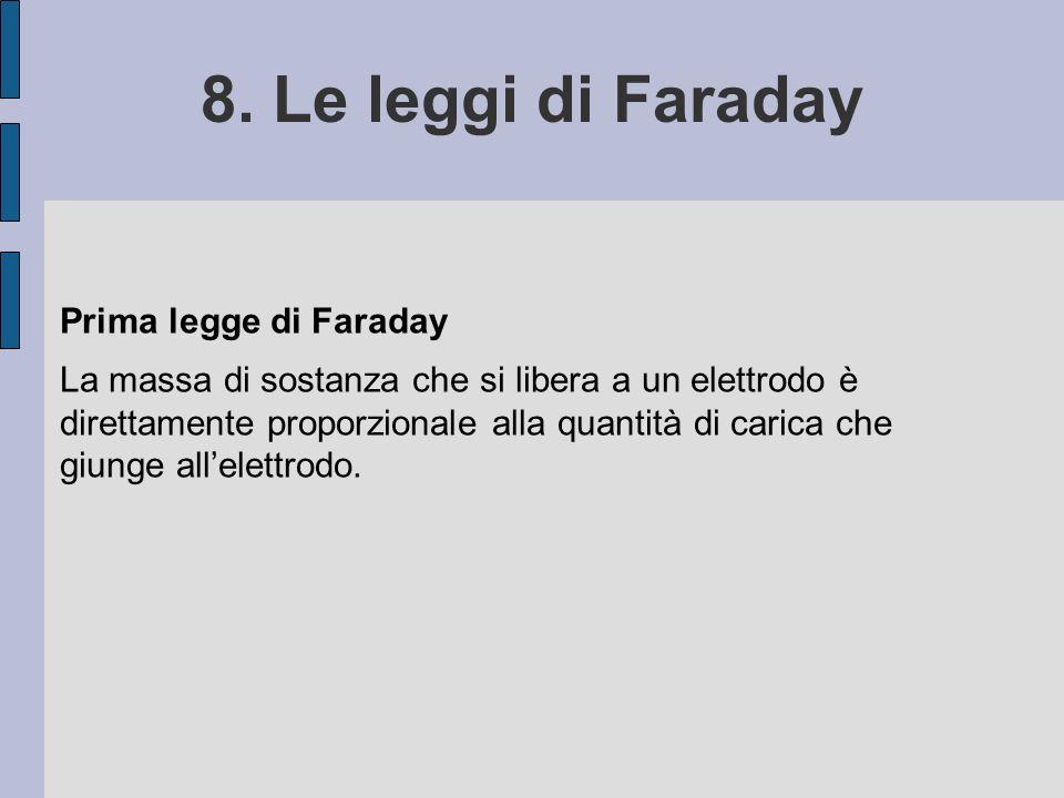 8. Le leggi di Faraday Prima legge di Faraday La massa di sostanza che si libera a un elettrodo è direttamente proporzionale alla quantità di carica c