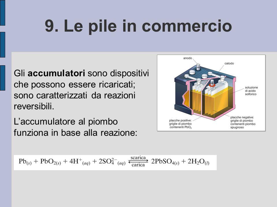 9. Le pile in commercio Gli accumulatori sono dispositivi che possono essere ricaricati; sono caratterizzati da reazioni reversibili. Laccumulatore al