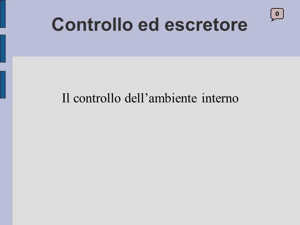Controllo ed escretore Il controllo dellambiente interno 0
