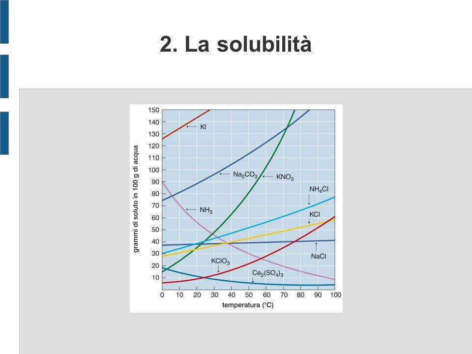 2. La solubilità