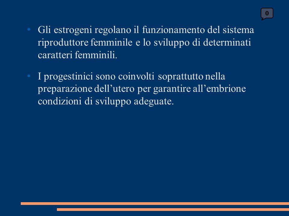 Gli estrogeni regolano il funzionamento del sistema riproduttore femminile e lo sviluppo di determinati caratteri femminili.