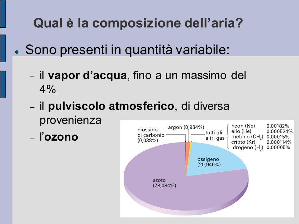 Dopo azoto e ossigeno, qual è il componente principale dellatmosfera?