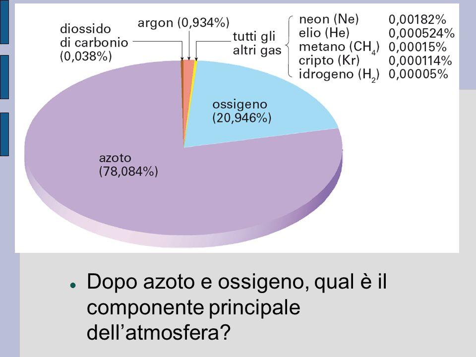 Quali variazioni subisce la temperatura nella stratosfera? Sai spiegarne il motivo?