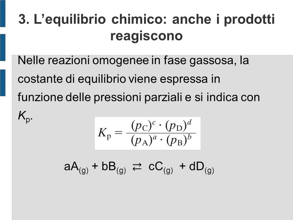 3. Lequilibrio chimico: anche i prodotti reagiscono Nelle reazioni omogenee in fase gassosa, la costante di equilibrio viene espressa in funzione dell