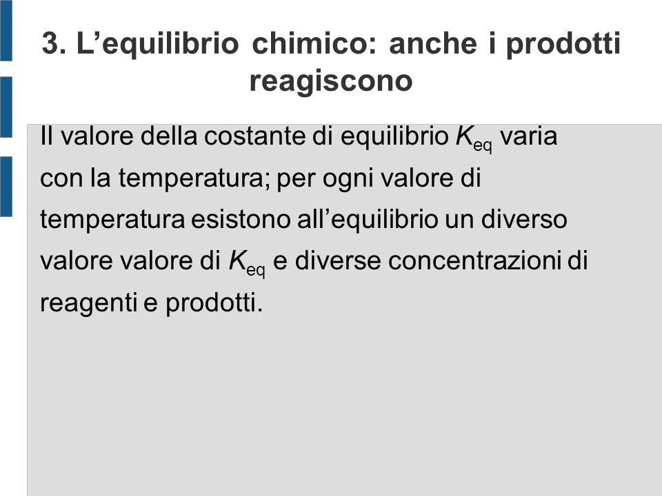 3. Lequilibrio chimico: anche i prodotti reagiscono Il valore della costante di equilibrio K eq varia con la temperatura; per ogni valore di temperatu