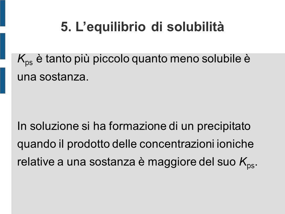 5. Lequilibrio di solubilità K ps è tanto più piccolo quanto meno solubile è una sostanza. In soluzione si ha formazione di un precipitato quando il p