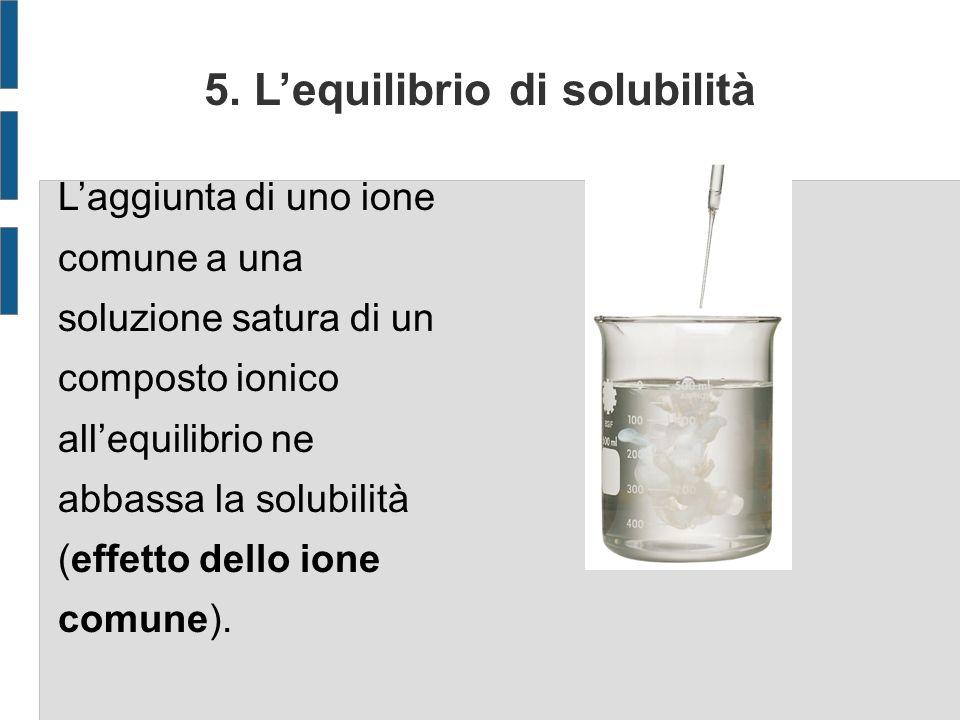 5. Lequilibrio di solubilità Laggiunta di uno ione comune a una soluzione satura di un composto ionico allequilibrio ne abbassa la solubilità (effetto