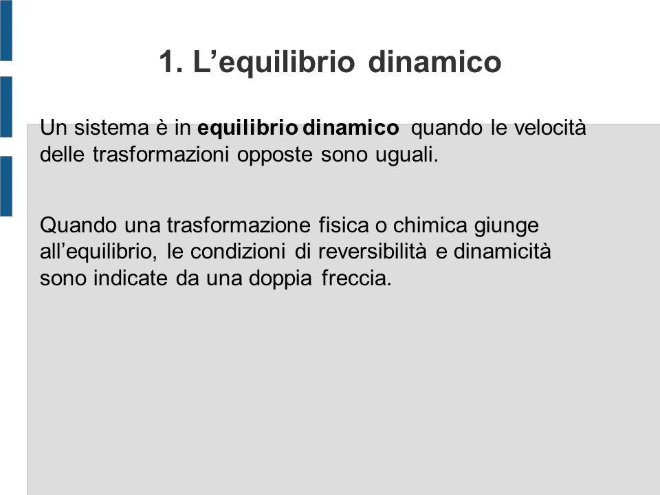 1. Lequilibrio dinamico Un sistema è in equilibrio dinamico quando le velocità delle trasformazioni opposte sono uguali. Quando una trasformazione fis