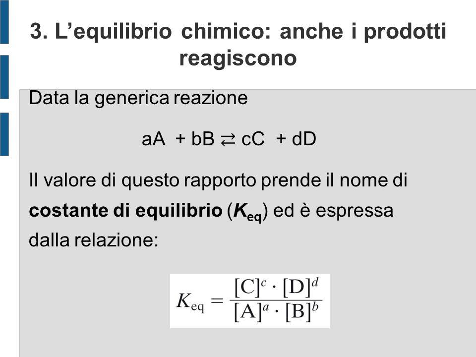 3. Lequilibrio chimico: anche i prodotti reagiscono Data la generica reazione aA + bB cC + dD Il valore di questo rapporto prende il nome di costante