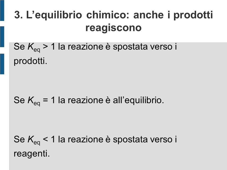 3. Lequilibrio chimico: anche i prodotti reagiscono Se K eq > 1 la reazione è spostata verso i prodotti. Se K eq = 1 la reazione è allequilibrio. Se K