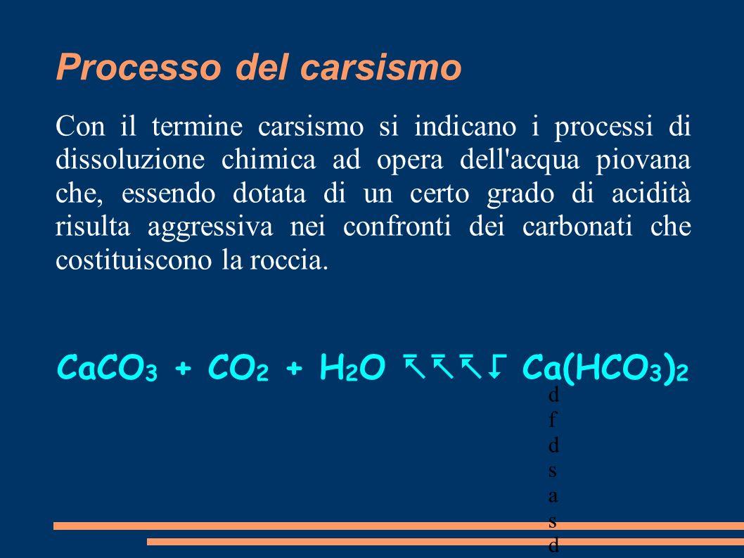 Processo del carsismo dfdsasdfaeer43dfdsasdfaeer43 Con il termine carsismo si indicano i processi di dissoluzione chimica ad opera dell'acqua piovana