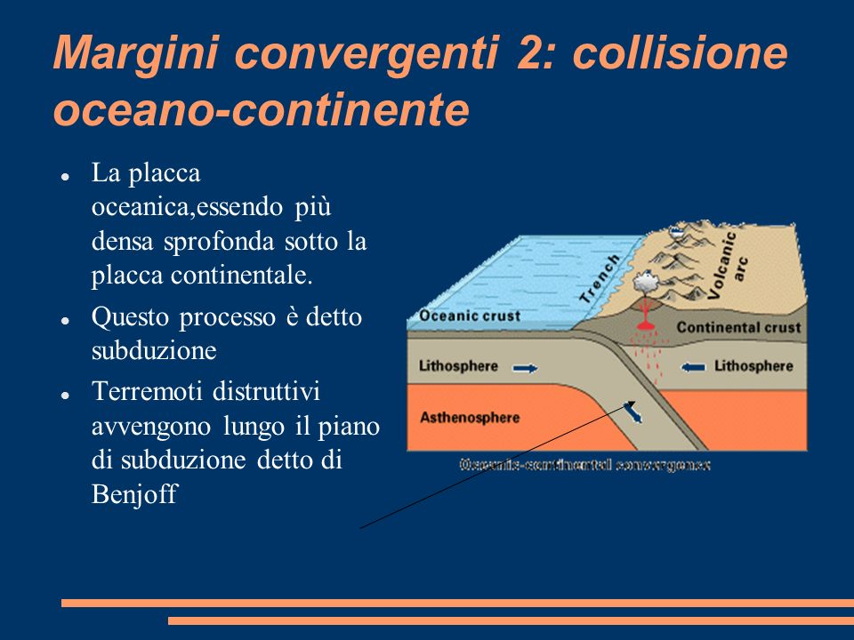 Margini convergenti 2: collisione oceano-continente La placca oceanica,essendo più densa sprofonda sotto la placca continentale. Questo processo è det