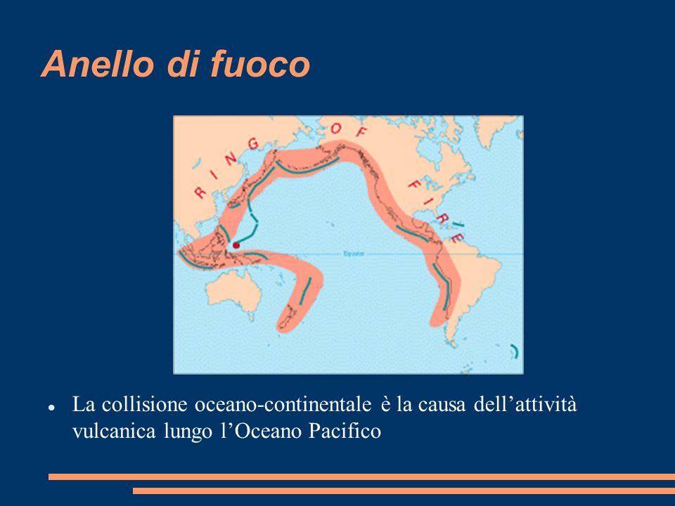 Anello di fuoco La collisione oceano-continentale è la causa dellattività vulcanica lungo lOceano Pacifico