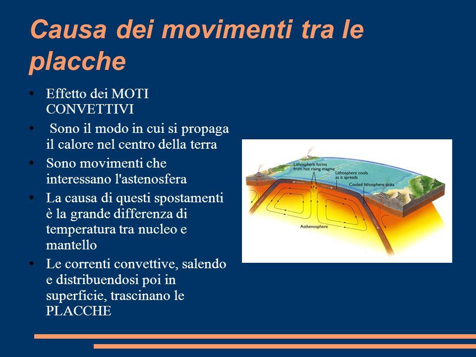 Causa dei movimenti tra le placche Effetto dei MOTI CONVETTIVI Sono il modo in cui si propaga il calore nel centro della terra Sono movimenti che inte