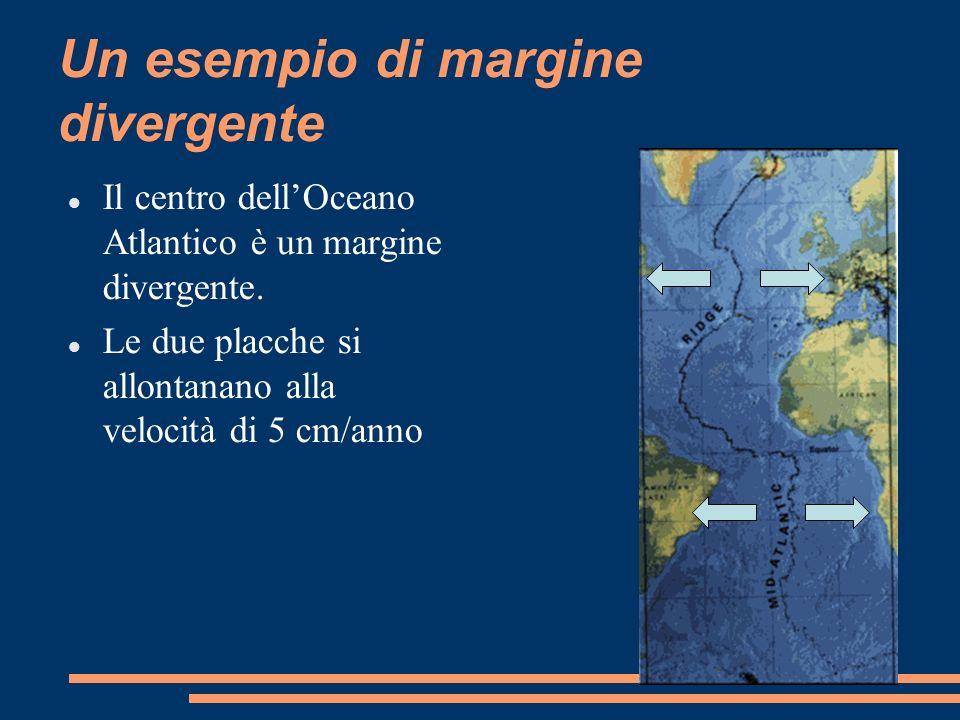 Un esempio di margine divergente Il centro dellOceano Atlantico è un margine divergente. Le due placche si allontanano alla velocità di 5 cm/anno