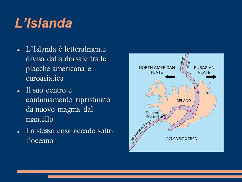 LIslanda LIslanda è letteralmente divisa dalla dorsale tra le placche americana e euroasiatica Il suo centro è continuamente ripristinato da nuovo mag