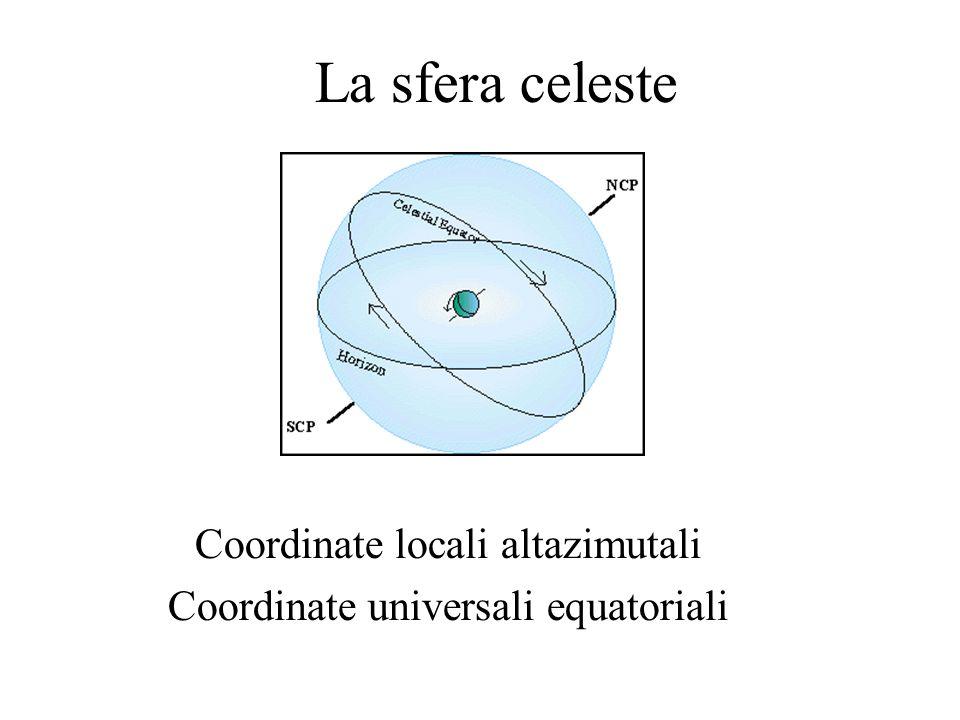 La sfera celeste Coordinate locali altazimutali Coordinate universali equatoriali